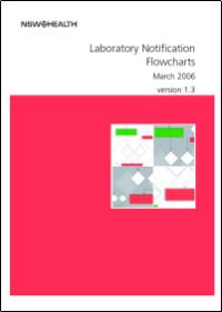 Laboratory Notification Flowcharts