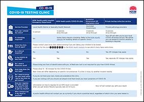 Covid 19 Clinics Covid 19 Coronavirus