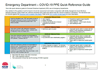 PDF: CEC Emergency Department PPE Quick reference guide