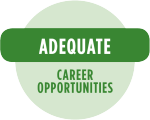 Adequate career opportunities