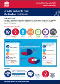 Medical career planning - Careers