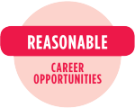 Reasonable career opportunities