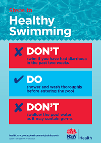 Steps to healthy swimming (A4)