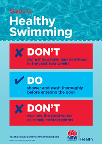 Steps to healthy swimming A3 poster