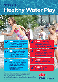 Steps to Healthy Water Play