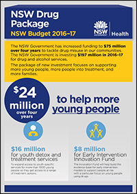 NSW drug package - NSW Budget 2016-17